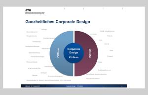 Briefing Corporate Design