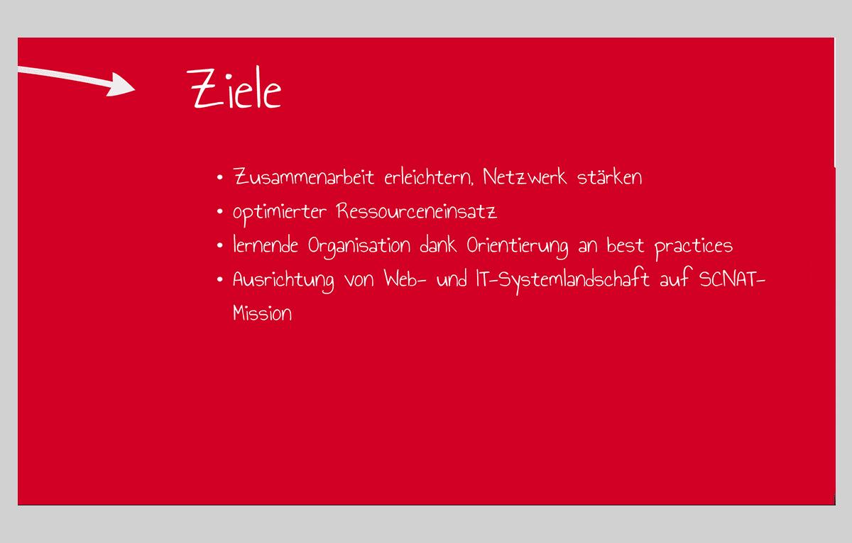 Prezi Präsentation SCNAT