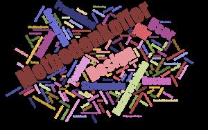 Wordcloud Vorgehensmodell