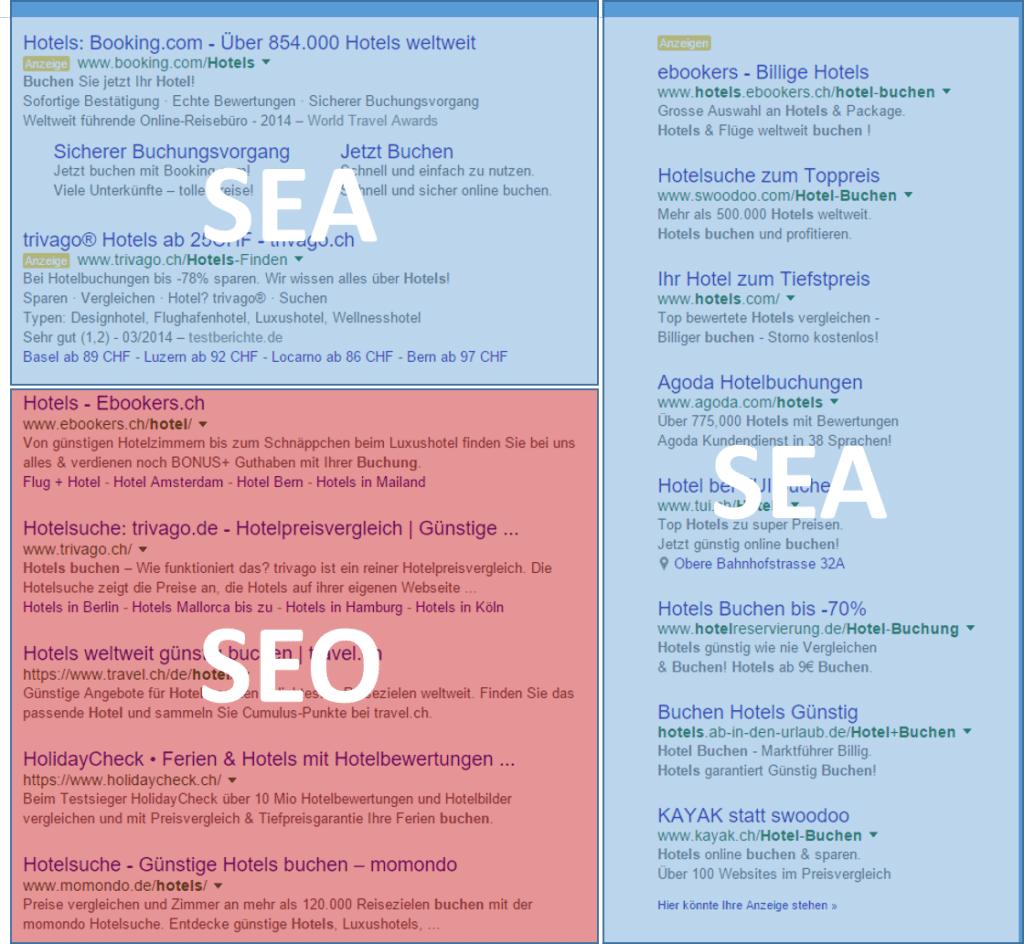 Suchergebnisseite mit Adwordsanzeigen