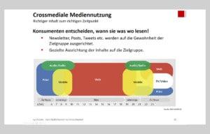 Auszug Schlusspräsentation - von Multichannel zu Crosschannel